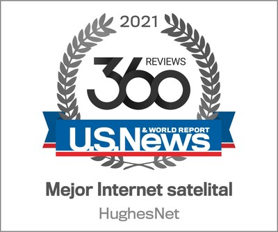 HughesNet fue nombrado el Mejor Proveedor de Servicio de Internet Satelital de 2021 por U.S. News & World Report.